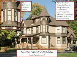 Queen Anne Style House Plans Victorian House Plans And Victorian Style The Later Years