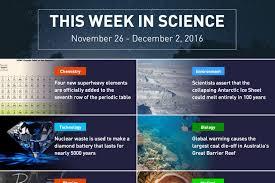 Diamond Periodic Table Arctic News Futurism