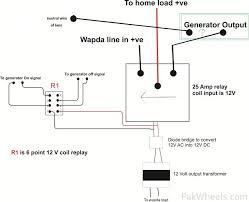 generator engine overhauling u0026 ats mechanical electrical