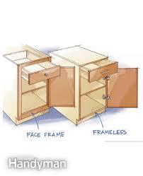 Face Frame Kitchen Cabinets by Frameless Kitchen Cabinets Kitchens Woodwork And Woods