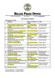 Portfolio Of Cabinet Ministers Prime Minister Names Cabinet Senators Ceo U0027s