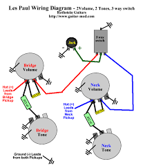 wiring diagram for 2 humbuckers 2 tone 2 volume 3 way switch i e