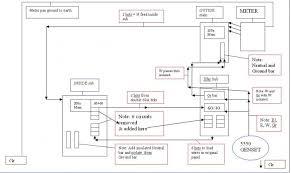 wiring diagram for new house u2013 readingrat net