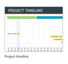 Timeline Template Excel How To An Excel Timeline Template