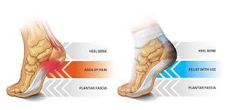 s boots plantar fasciitis top 7 best work boots for plantar fasciitis dec 2017