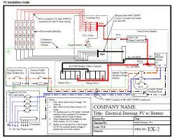 pv plan أنظمة الطاقة الشمسية pv system