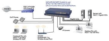 netgear 24pt gigabit ethernet 10 100 1000mbps poe smart switch buy