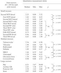 ultrasound machine comparison table articular ultrasound in asymptomatic volunteers identification of