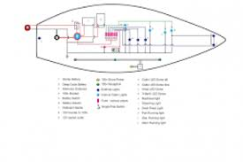 small boat trailer wiring diagram wiring diagram