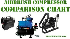 airbrush compressors comparison chart airbrushgeek