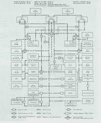 f 15 hydraulic system