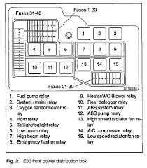 inspiring bmw e36 radio wiring diagram ideas wiring schematic
