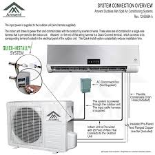 ductless mini split air conditioner amazon com amvent 18000 btu mini split air conditioner with heat
