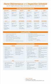 best monthly home maintenance schedule home maintenance schedule