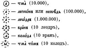the complete character range for slavonic script in unicode part ii
