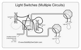 240v wiring diagram light switch tamahuproject org