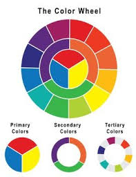best 25 tertiary color ideas on pinterest tertiary color wheel