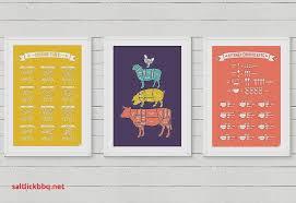 affiche cuisine retro affiche graphique scandinave pour idees de deco de cuisine fraîche