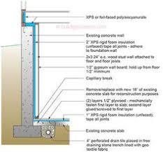 how to insulate a basement wall greenbuildingadvisor com this