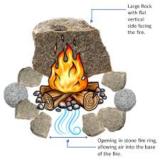 Smokeless Fire Pit by Building A