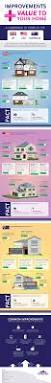best 25 value house ideas on pinterest classroom signs