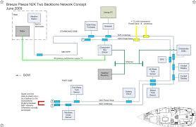 panbo the marine electronics hub adventures in nmea 2000 wiring