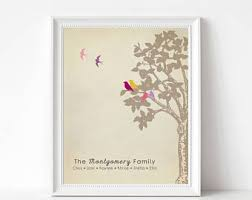 infant loss gift in memory of baby family print miscarry gift infant loss