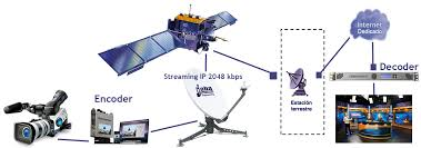 imagenes satelitales live internet eventos jabasat internet eventos live stream