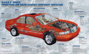 n a d n service contract protection and vehicle warranty from