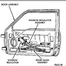 2001 dodge dakota window regulator how to replace a power window motor ram
