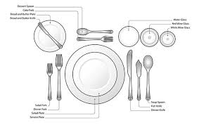 how to set table how to set a table news orlando weekly