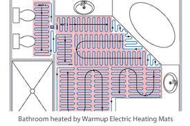 solution de chauffage électrique sous carrelage sol et mur warmup