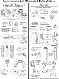 Type Of Light Fixtures Outdoor Lighting Basics