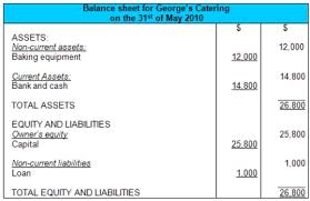 Opening Day Balance Sheet Template Balance Sheet Exle And Format