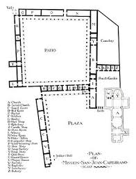 mission santa clara de asis floor plan architecture of the california missions wikipedia