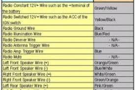 2003 dodge ram 2500 power window wiring diagram wiring diagram