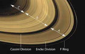 saturn rings images Viewing saturn guide the planet rings and moons sky telescope jpg