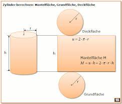 kreisfläche rechner zylinder geometrie mit formel die mantelfläche und grundfläche