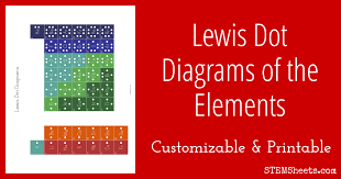 lewis dot diagrams of the elements stem sheets