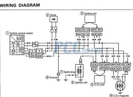 wiring diagram of yamaha jog 50cc efcaviation com