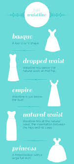 wedding dress guide wedding dresses styles guide