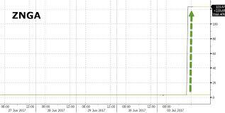 is amazon crashing black friday nasdaq triggers market wide circuit breaker as amzn