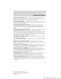 oil level ford escape hybrid 2011 2 g owners manual