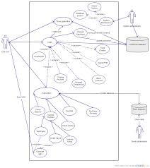 mobile banking use case diagram uml creately