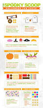 Snickers Halloween Commercial 2015 by Best 25 Halloween Fun Facts Ideas On Pinterest Halloween Facts