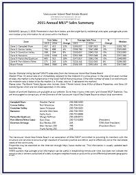 sle funeral program template sle resume with executive summary 28 images sle of executive