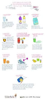 best cure for hangovers how to avoid a hangover bartenders and drink