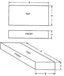 oblique drawing techniques
