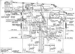 longitudinal diagram of a main battery 14 inch gun turret for the