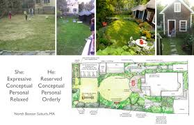 How To Plan Your Backyard How To Plan A Vegetable Garden Design Your Best Layout U2013 Modern Garden